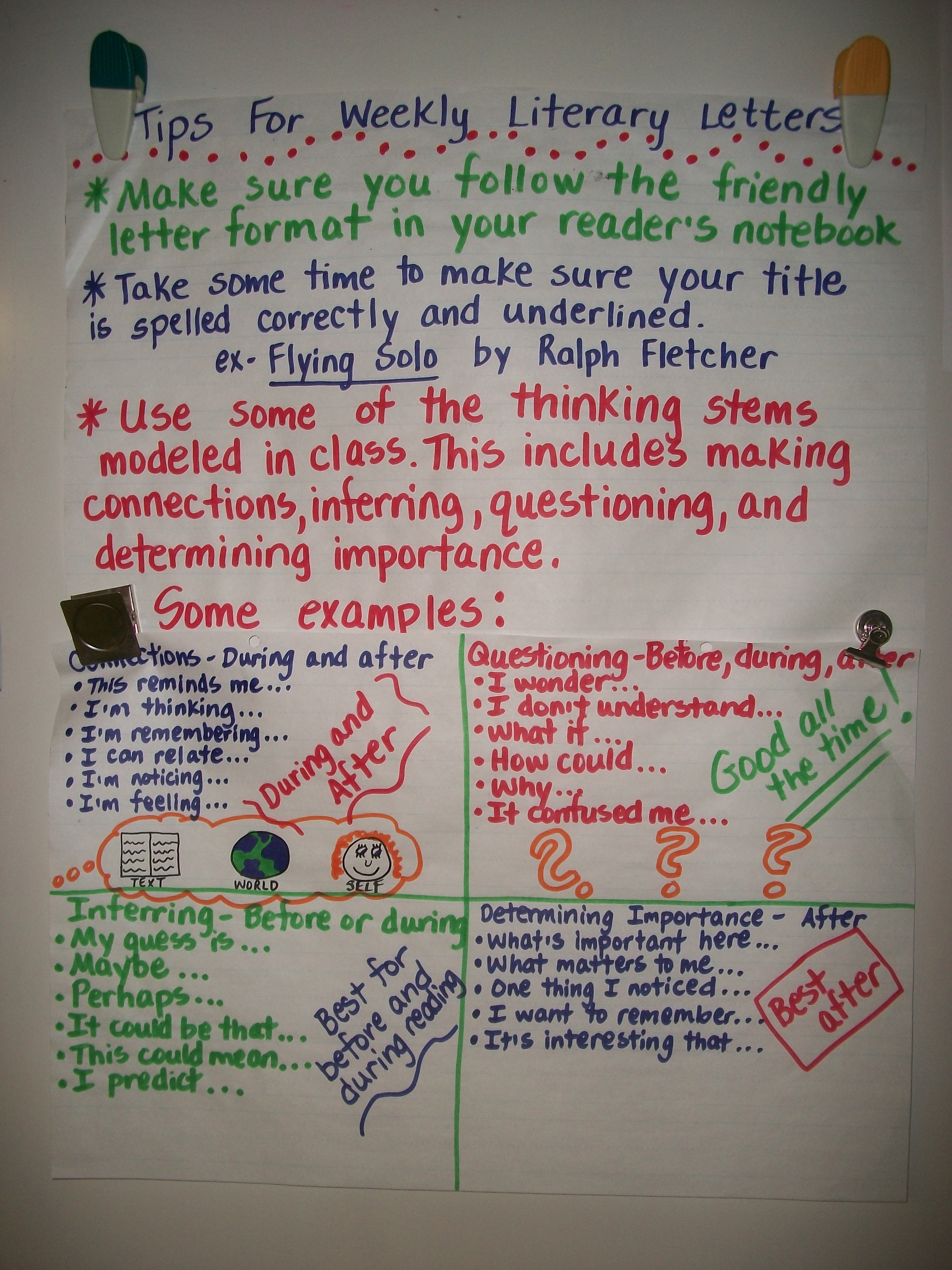Letter Writing Anchor Chart http://6thgradescottforesmanreadingstreetresources.wordpress.com/2011/05/04/literary-letter-anchor-chart/